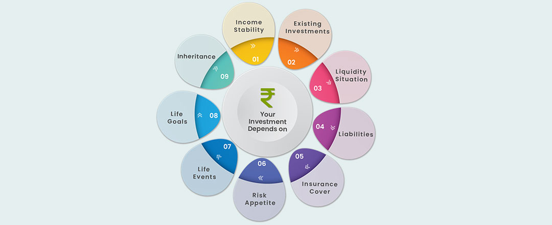What is 360-degree investment planning and its benefits